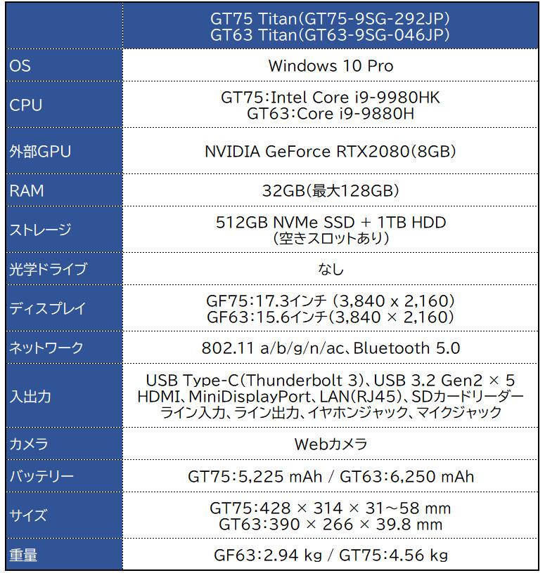 MSI GT75 Titan / GT63 Titan