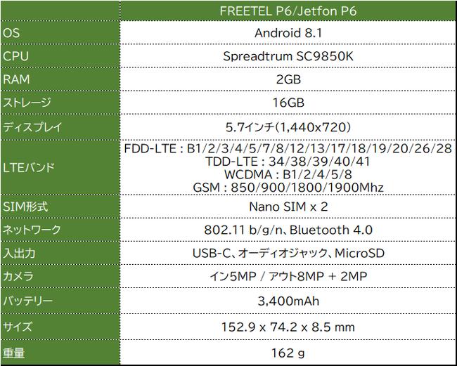 Freetel P6 スペック