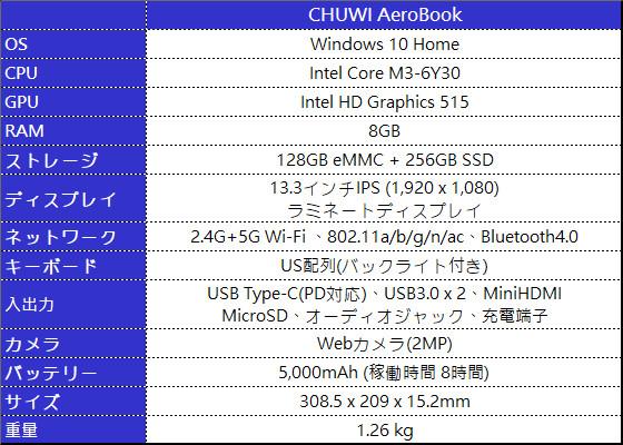 CHUWI AeroBook レビュー スペック表
