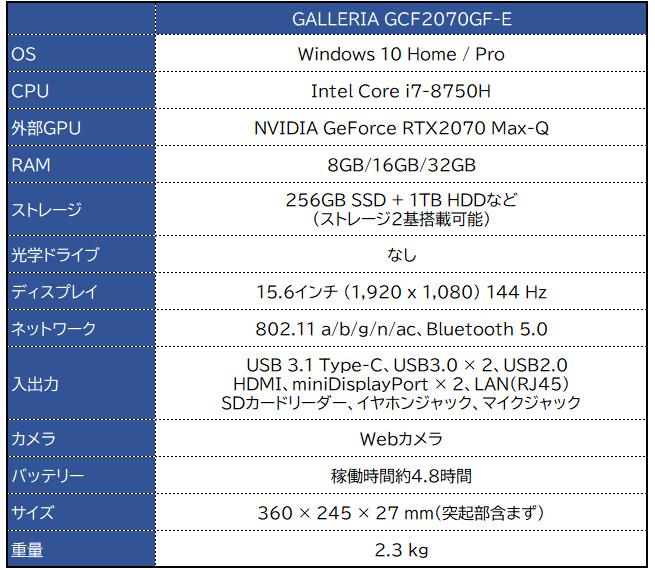 ドスパラ GALLERIA GCF2070GF-E スペック表