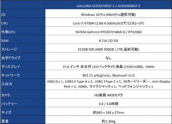 ドスパラ GALLERIA GCR2070RGF-E/GCR2060RGF-E