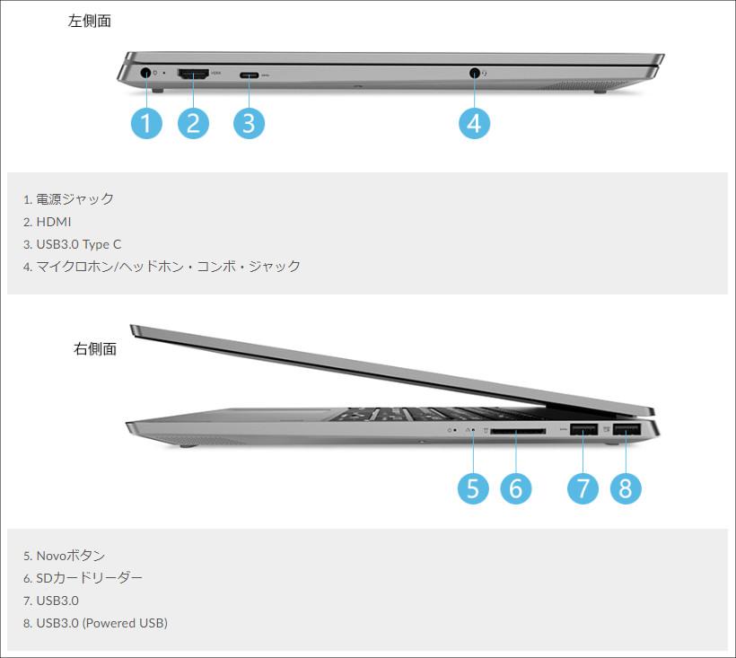 Lenovo ideapad S540ゲーミングエディション
