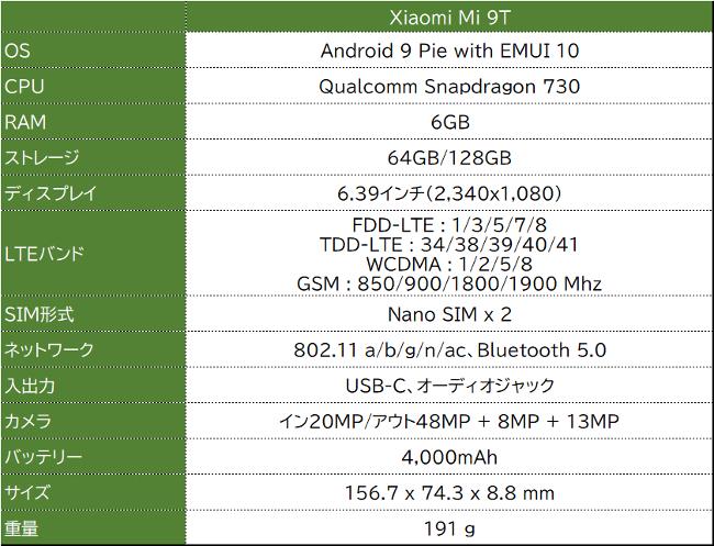 Xiaomi Mi 9T スペック