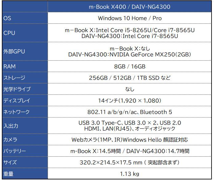 マウス m-Book X400 / DAIV-NG4300