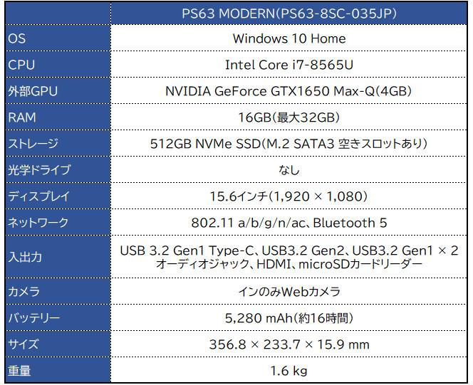 MSI PS63 Modern(PS63-8SC-035JP)スペック表
