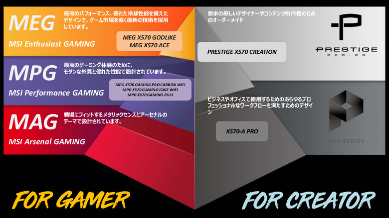 AMDxMSIイベントレポート