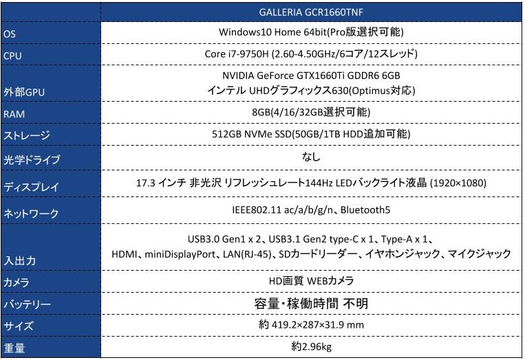 ドスパラ GALLERIA GCR1660TNF