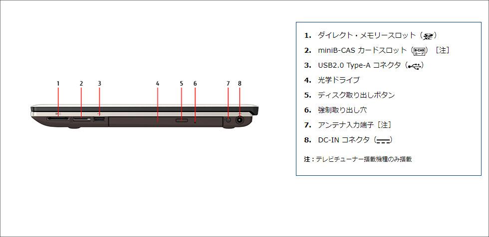 富士通 LIFEBOOK NH(WN1/D2)