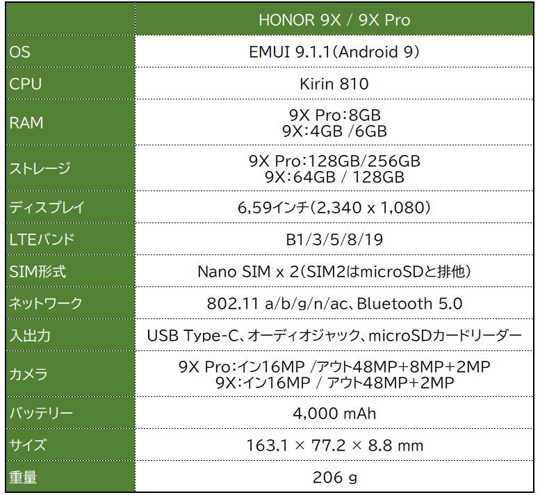 HONOR 9X / 9X Pro