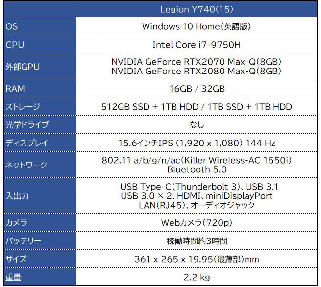 Lenovo Legion Y740(15)