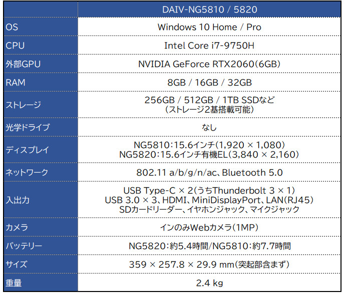 マウス DAIV-NG5810 / NG5820