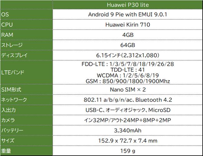 Huawei P30 lite スペック