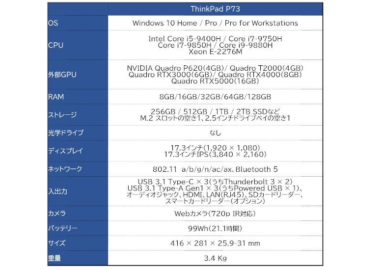 ThinkPad P73スペック表