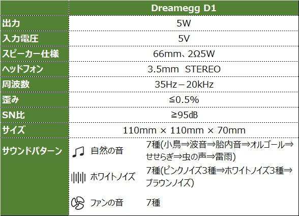Dreamegg D1