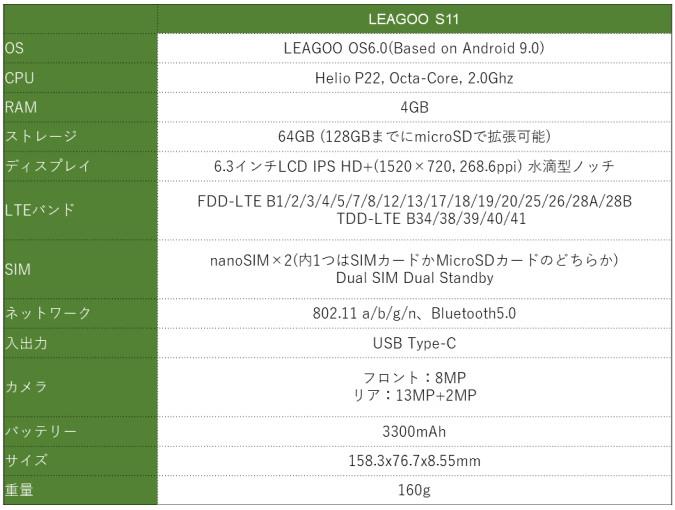 Leagoo S11