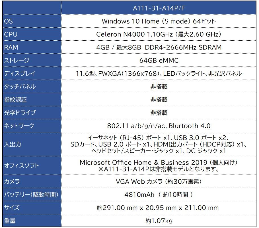 Aspire 1 A111-31-a14P/Fスペック表