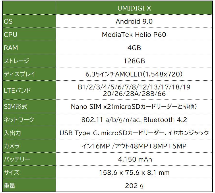 UMIDIGI X 8月26日発売