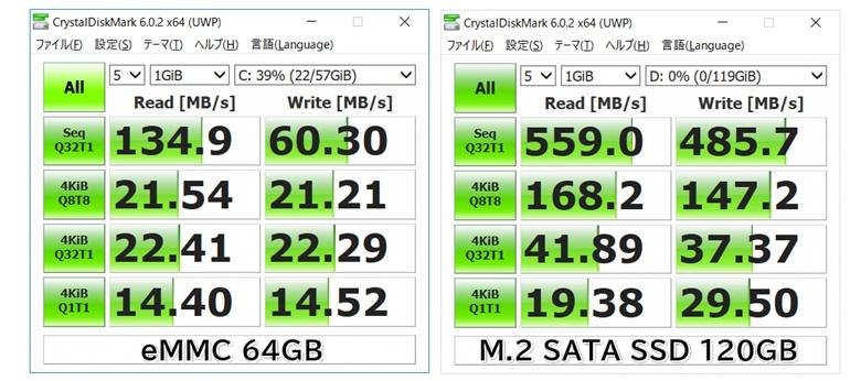 CrystalDiskMark eMMC VS SSD