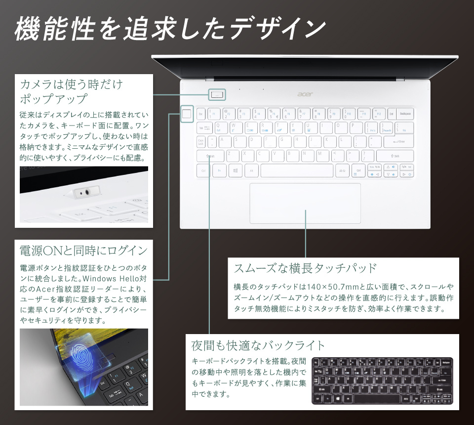 acer Swift 7(SF714-52T)
