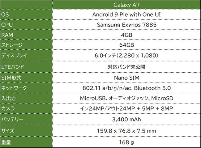 Galaxy A7 スペック