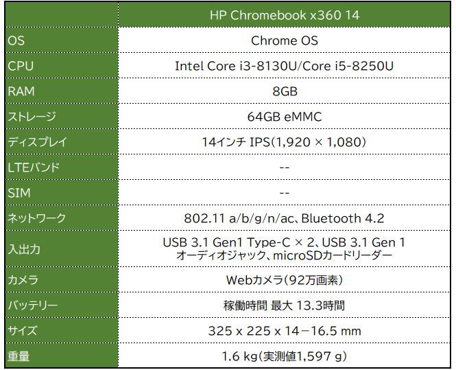 HP Chromebook x360 14 スペック表