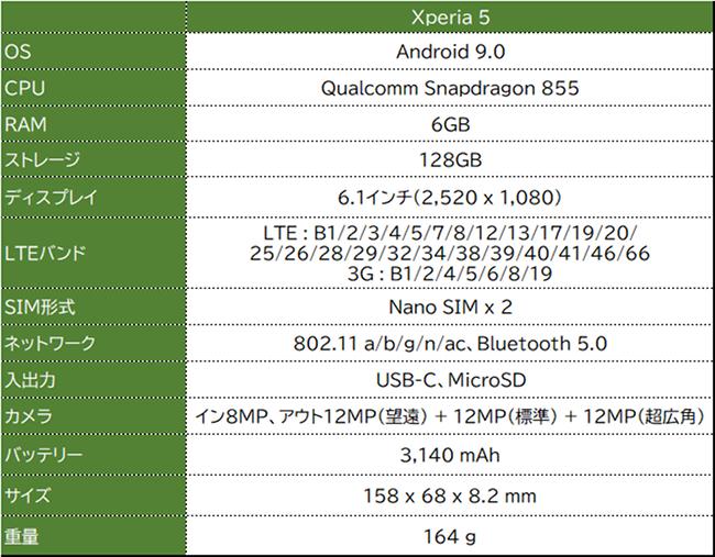 Xperia 5 スペック