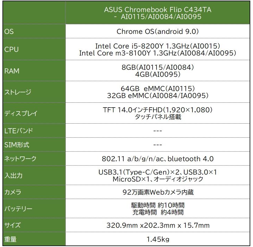 ASUS C434TA Spec