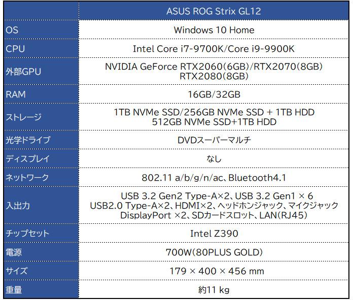 ASUS ROG Strix GL12