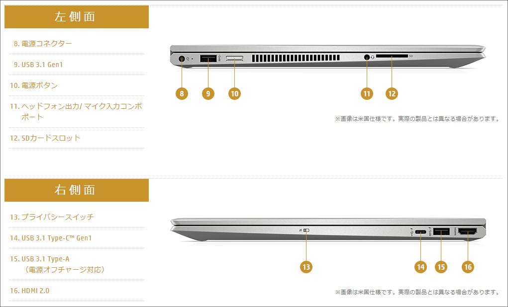 HP ENVY x360 15(dr1000、インテルCPU)