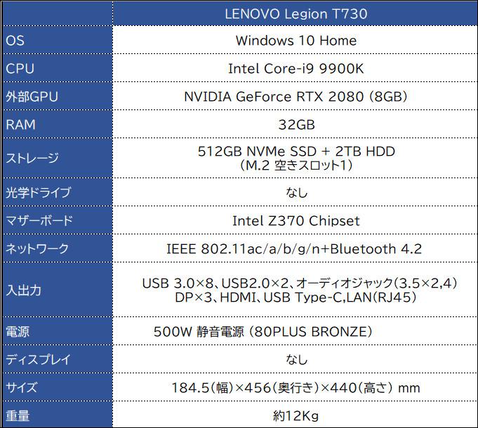 Lenovo Legion T730 スペック表