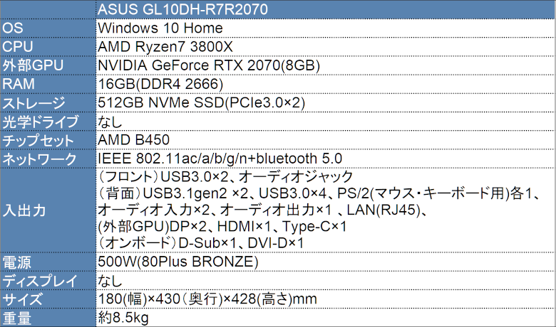 ASUS ROG Strix GL10DH(GL10DH-R7R2070)スペック表