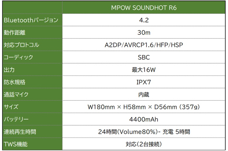 MPOW SOUNDHOT R6-SPEC