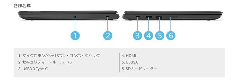 Lenovo Chromebook S330ポート類