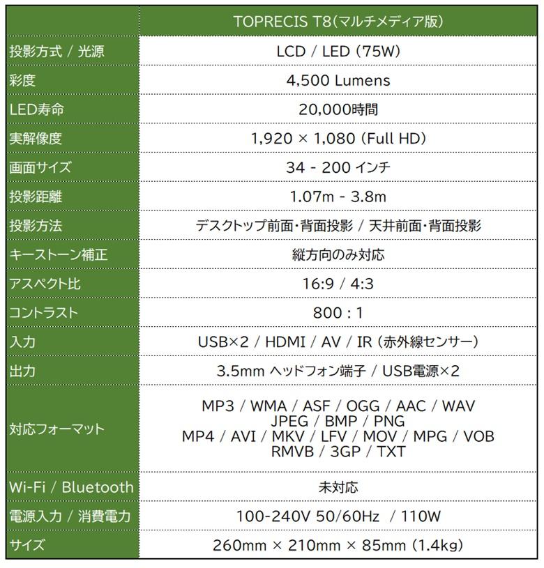 TOPRCIS T8 Full HD プロジェクター スペック