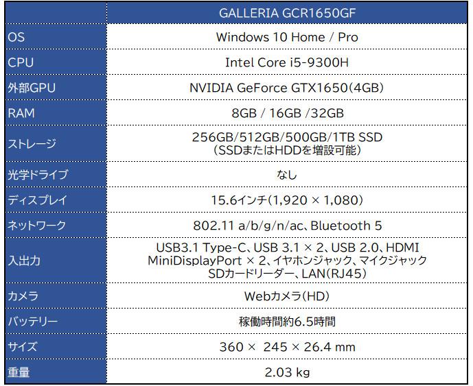 GALLERIA GCR1650GF スペック表