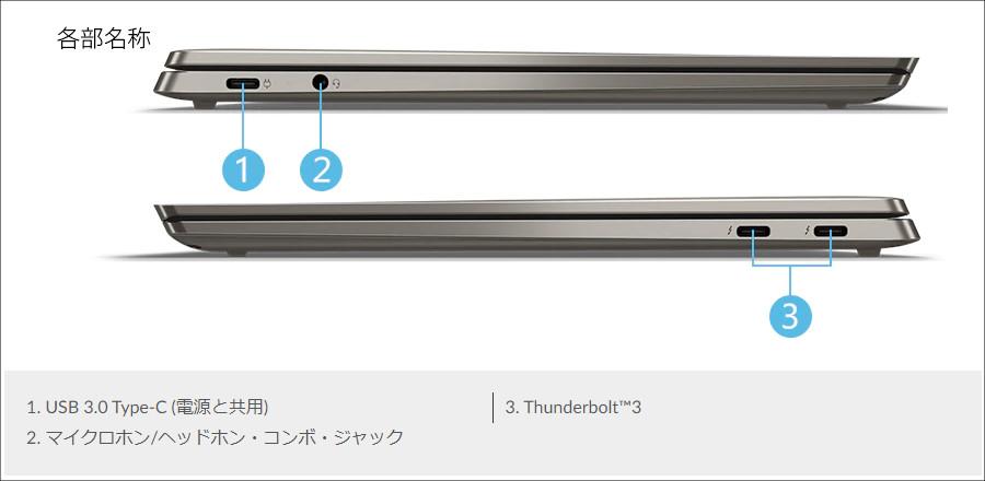 Lenovo Yoga S940 (14)