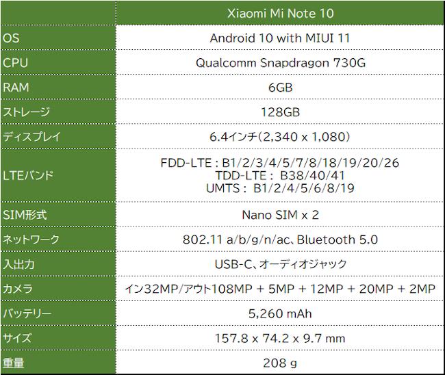 Xiaomi Mi Note 10 スペック
