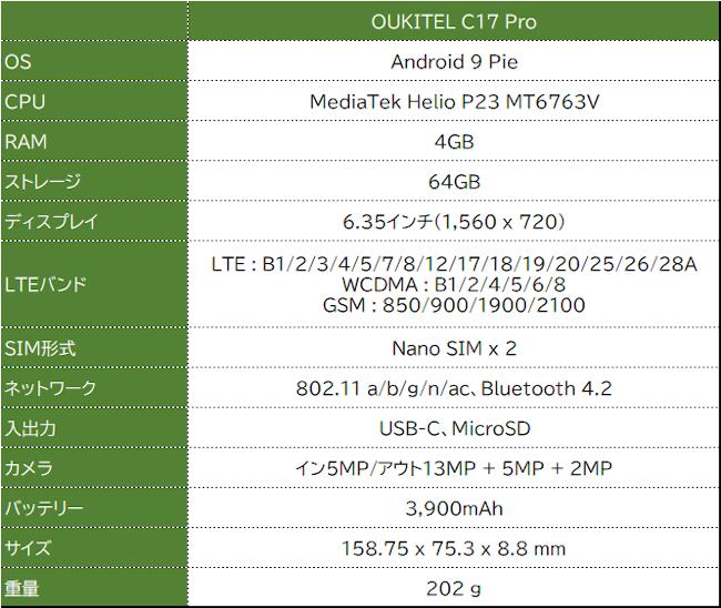 OUKITEL C17 Pro スペック