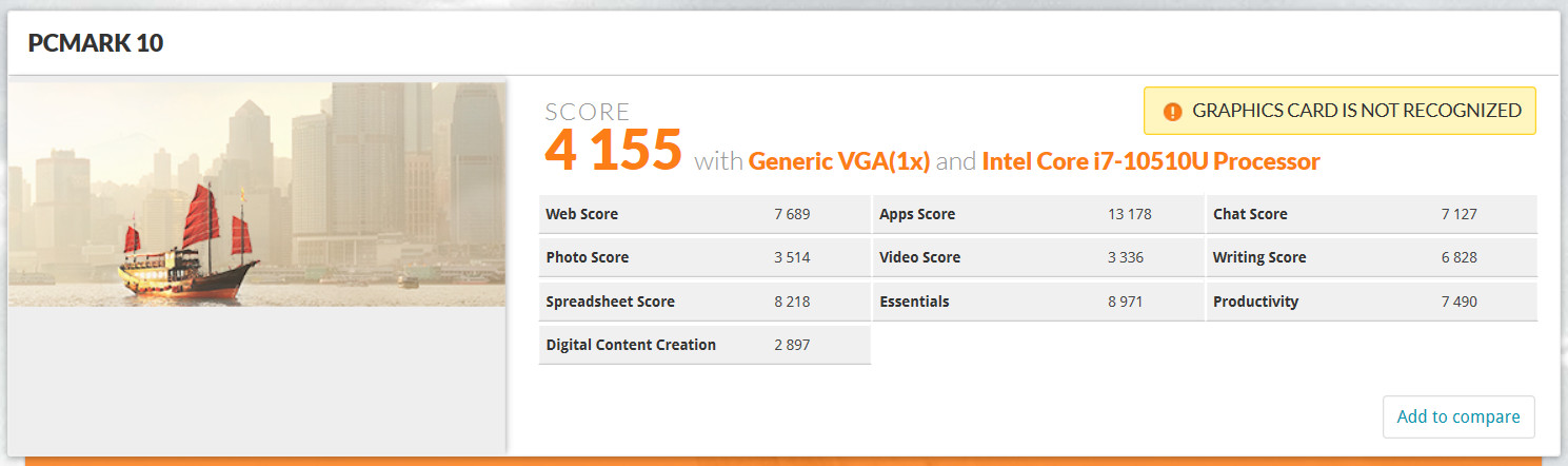 ASUS VivoBook S15 S531FA PC Mark