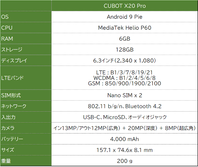 CUBOT X20 Pro スペック