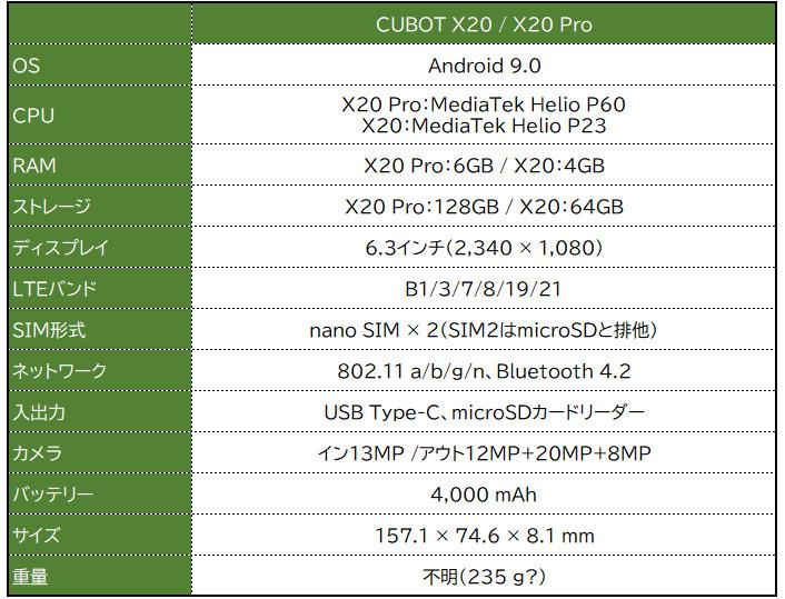 Cubot X20 Pro