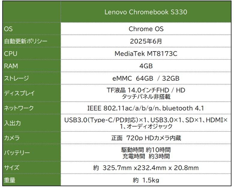 Lenovo Chromebook S330 スペック