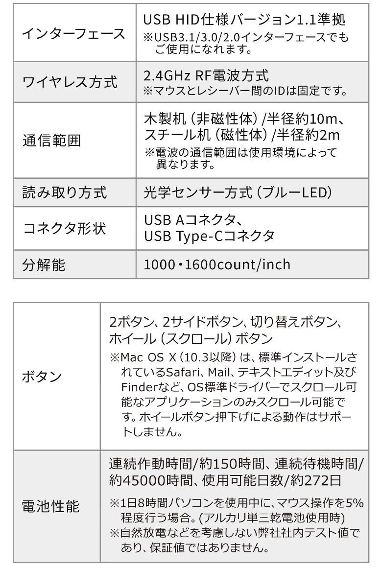 サンワサプライ ワイヤレスマウス400-MA122BL