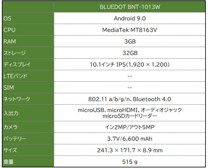 BLUEDOT BNT-1013W