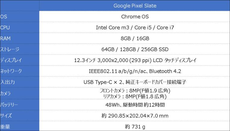 Google Pixel Slate レビュー