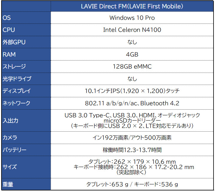 NEC LAVIE First Mobile / LAVIE Direct FM
