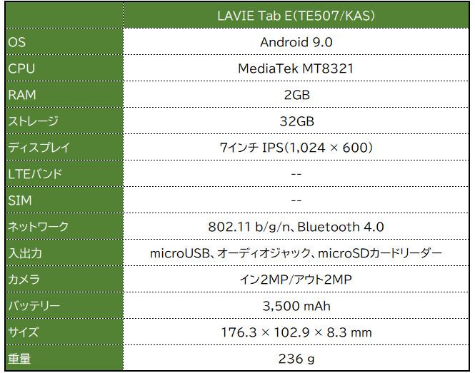 NEC LAVIE Tab E(2020)7インチ