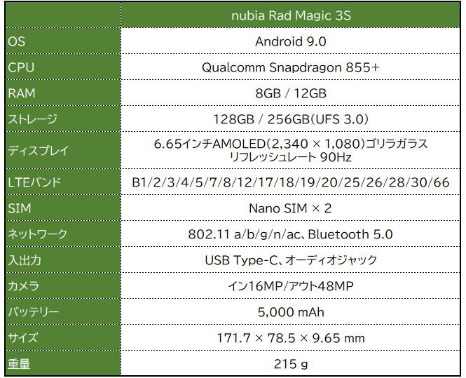 nubia Red Magic 3S スペック表
