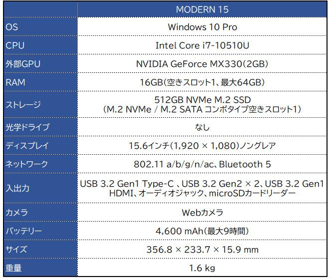 MSI Modern 15