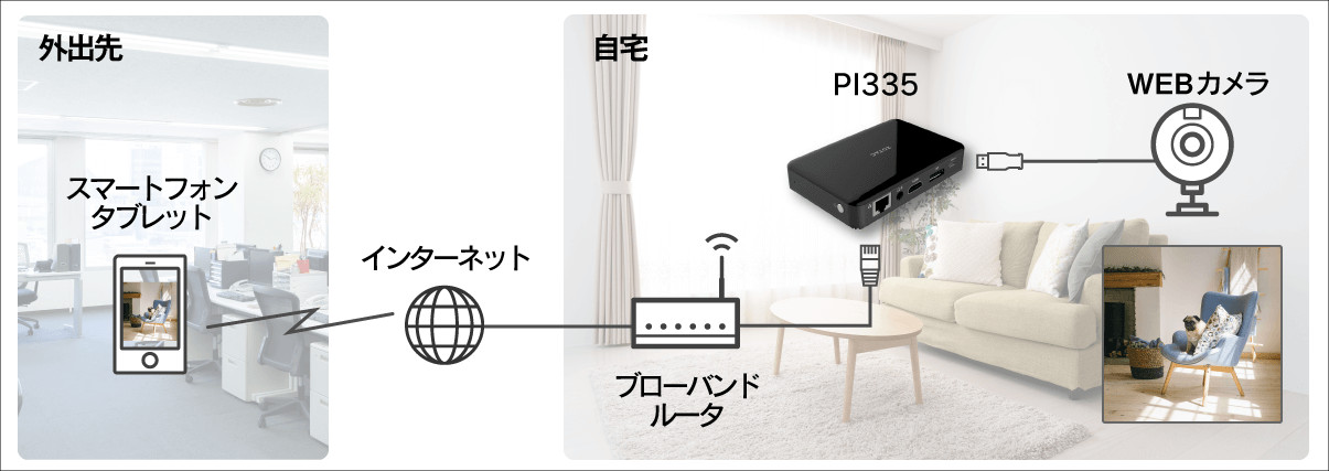 ZOTAC ZBOX PI335-GK